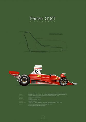 Ferrari 312T Monza 1975, poster art by Last Corner
