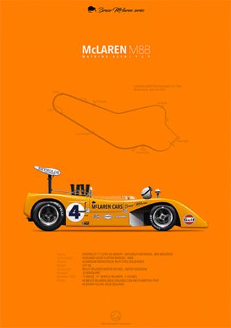 McLaren-Chevrolet M8B Watkins Glen 1969, poster art by Last Corner