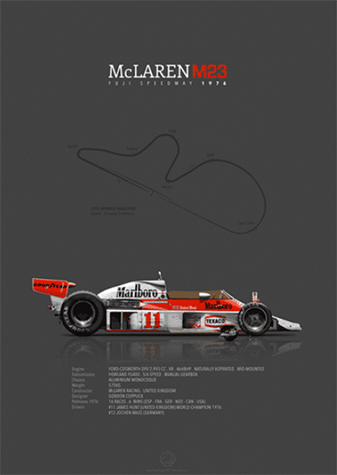 McLaren-Ford M23 Fuji 1976 after Race, poster art by Last Corner